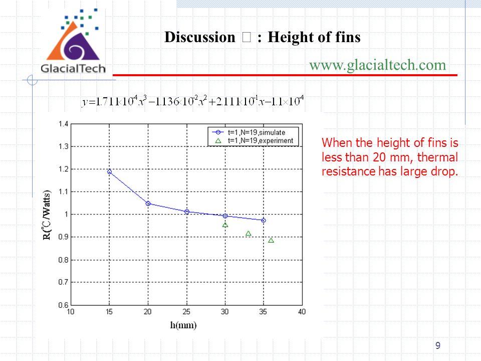 10 www.glacialtech.com Conclusion and Development 1.