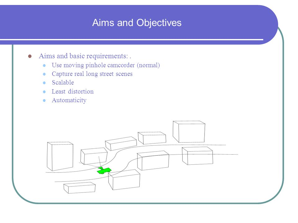 Aims and Objectives Aims and basic requirements:.