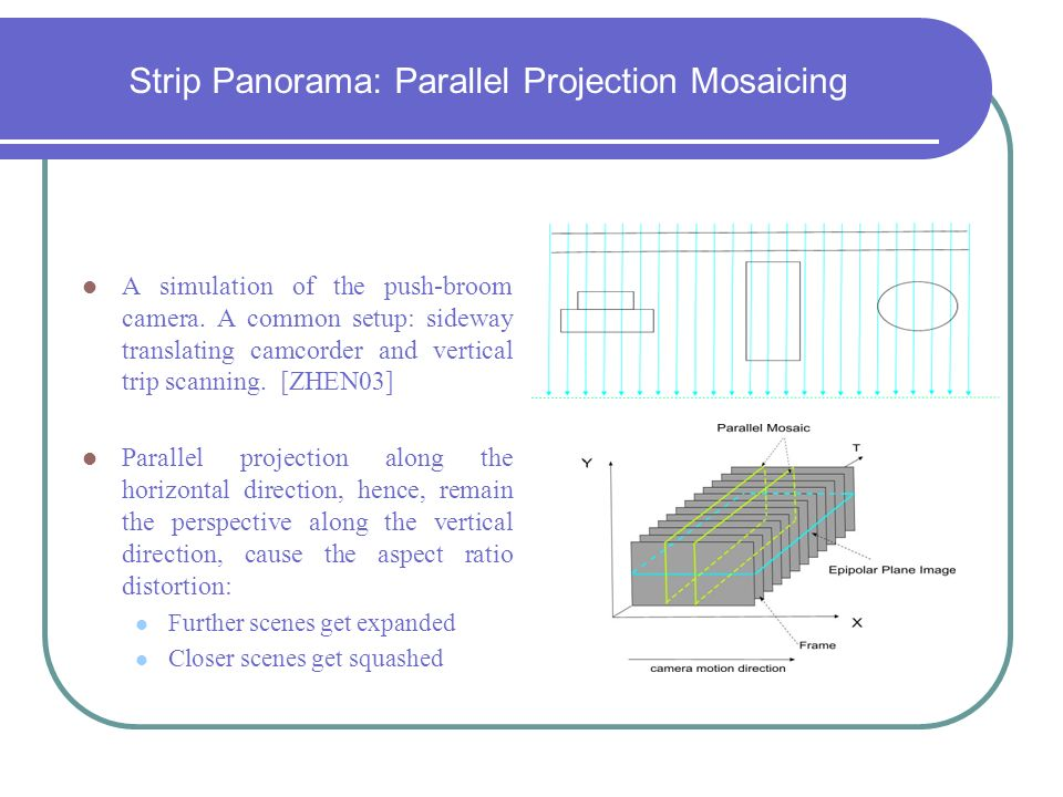 Strip Panorama: Parallel Projection Mosaicing A simulation of the push-broom camera.