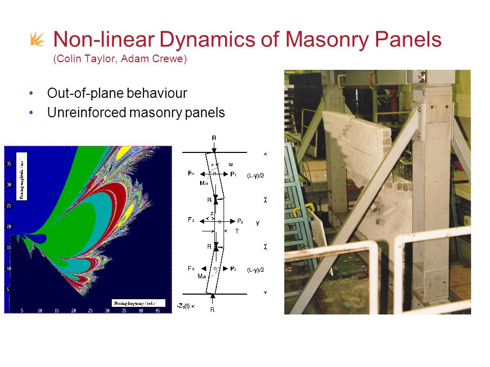 Non-linear Dynamics of Masonry Panels (Colin Taylor, Adam Crewe) Out-of-plane behaviour Unreinforced masonry panels