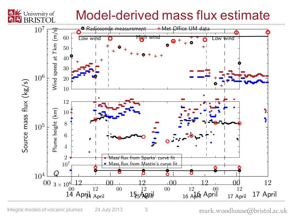 Model-derived mass flux estimate Integral models of volcanic plumes24 July 2013 3