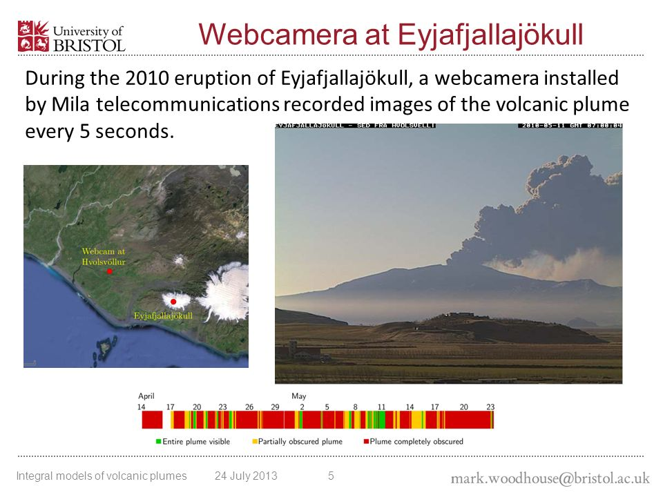Webcamera at Eyjafjallajökull During the 2010 eruption of Eyjafjallajökull, a webcamera installed by Mila telecommunications recorded images of the volcanic plume every 5 seconds.