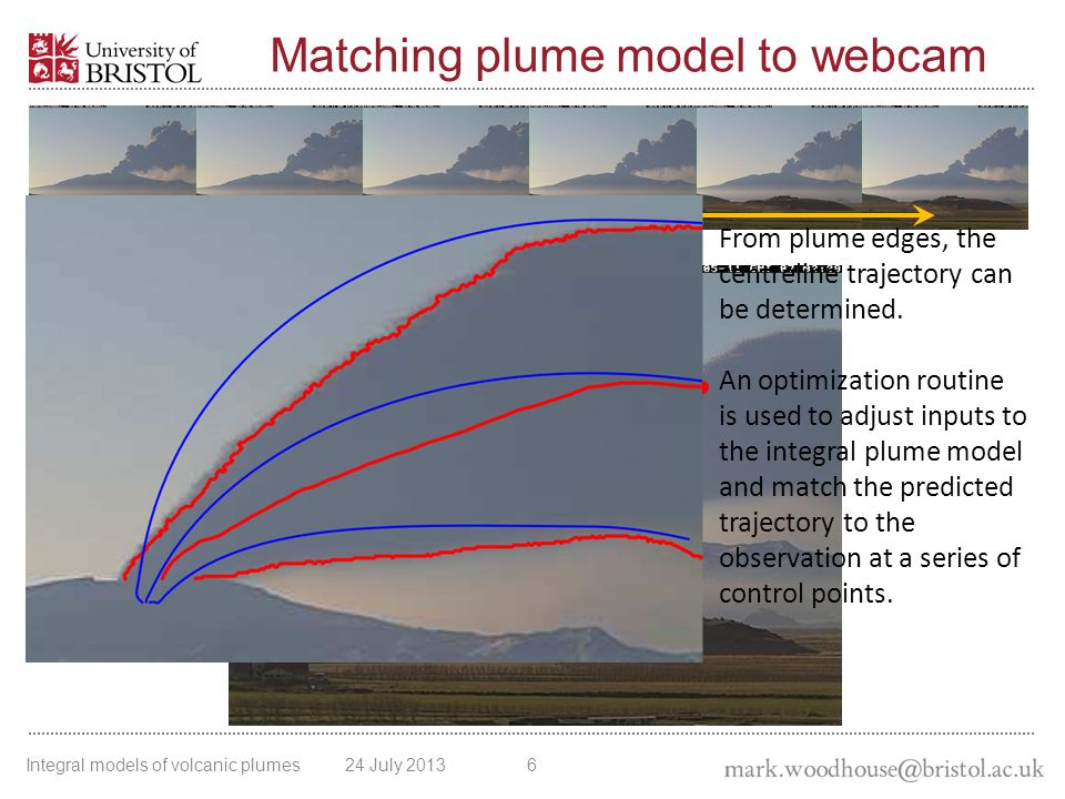 Matching plume model to webcam Integral models of volcanic plumes24 July 2013 6 5 minute period – 60 images From plume edges, the centreline trajectory can be determined.