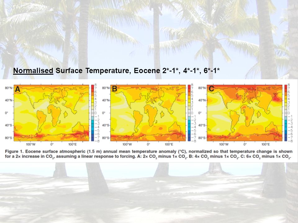 Kink in HadCM3 climate sensitivity Normalised 1km ocean Temperature, Eocene 2*-1*, 4*-1*, 6*-1* Streamfunctions: 1*,2*,4*,6*