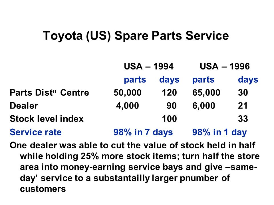 Toyota (US) Spare Parts Service USA – 1994 USA – 1996 parts dayspartsdays Parts Dist n Centre 50,000 12065,00030 Dealer 4,000 906,00021 Stock level in