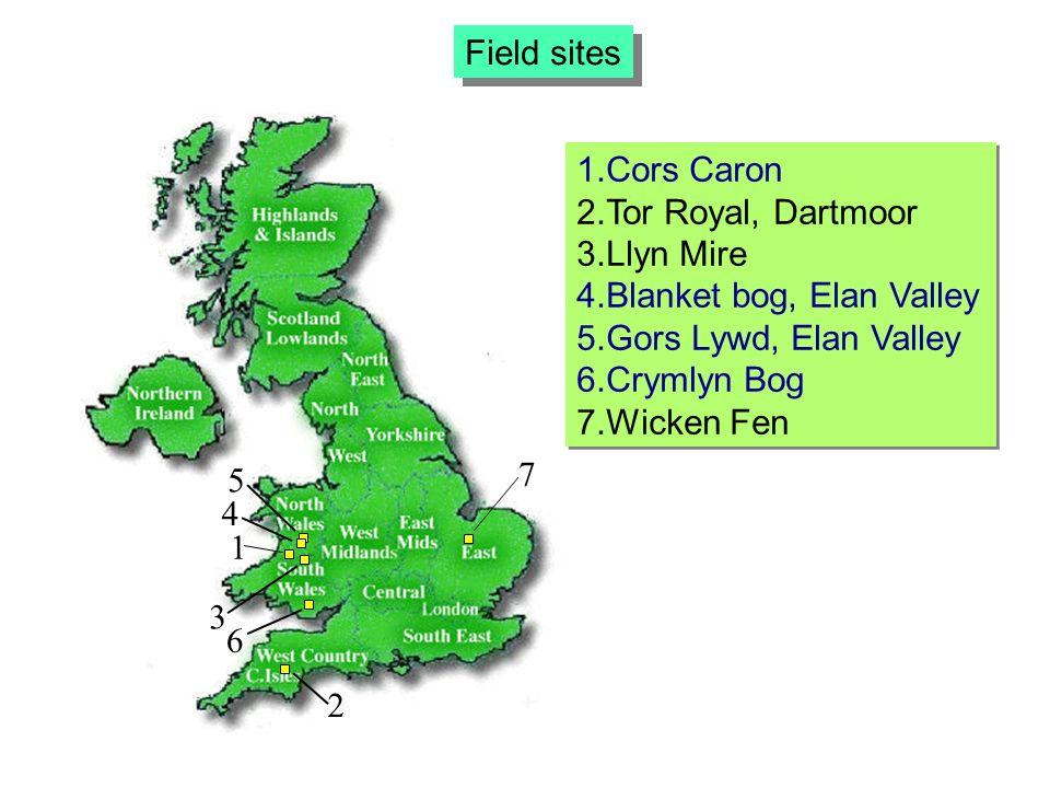 Field sites 1.Cors Caron 2.Tor Royal, Dartmoor 3.Llyn Mire 4.Blanket bog, Elan Valley 5.Gors Lywd, Elan Valley 6.Crymlyn Bog 7.Wicken Fen 1.Cors Caron 2.Tor Royal, Dartmoor 3.Llyn Mire 4.Blanket bog, Elan Valley 5.Gors Lywd, Elan Valley 6.Crymlyn Bog 7.Wicken Fen 1 2 4 6 7 3 5