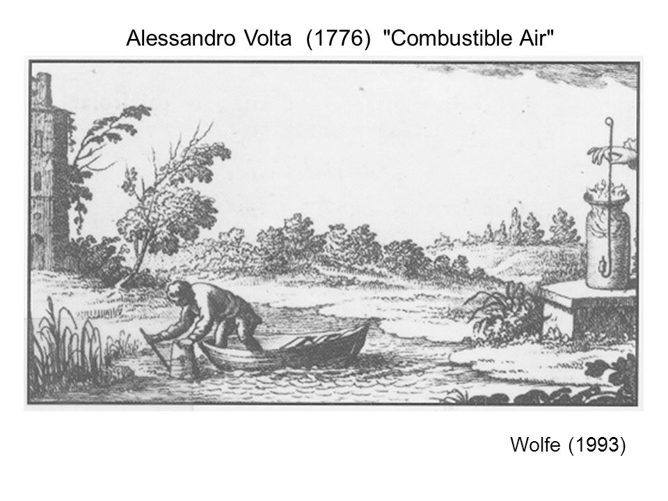 Alessandro Volta (1776) Combustible Air Wolfe (1993)