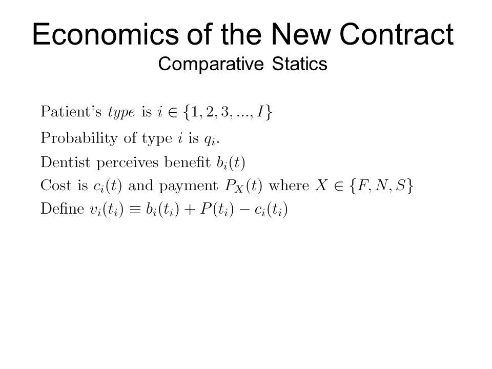 Economics of the New Contract Comparative Statics