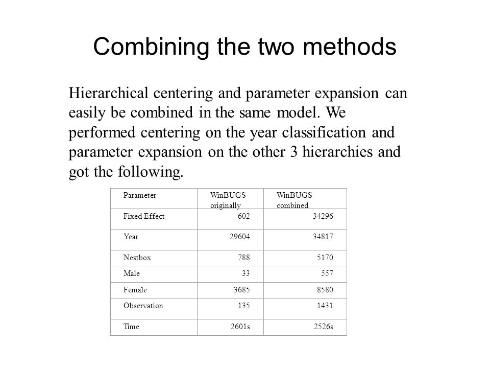 Combining the two methods Hierarchical centering and parameter expansion can easily be combined in the same model.
