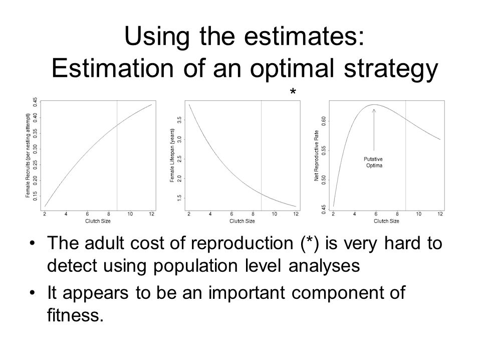 Using the estimates: Estimation of an optimal strategy The adult cost of reproduction (*) is very hard to detect using population level analyses It ap