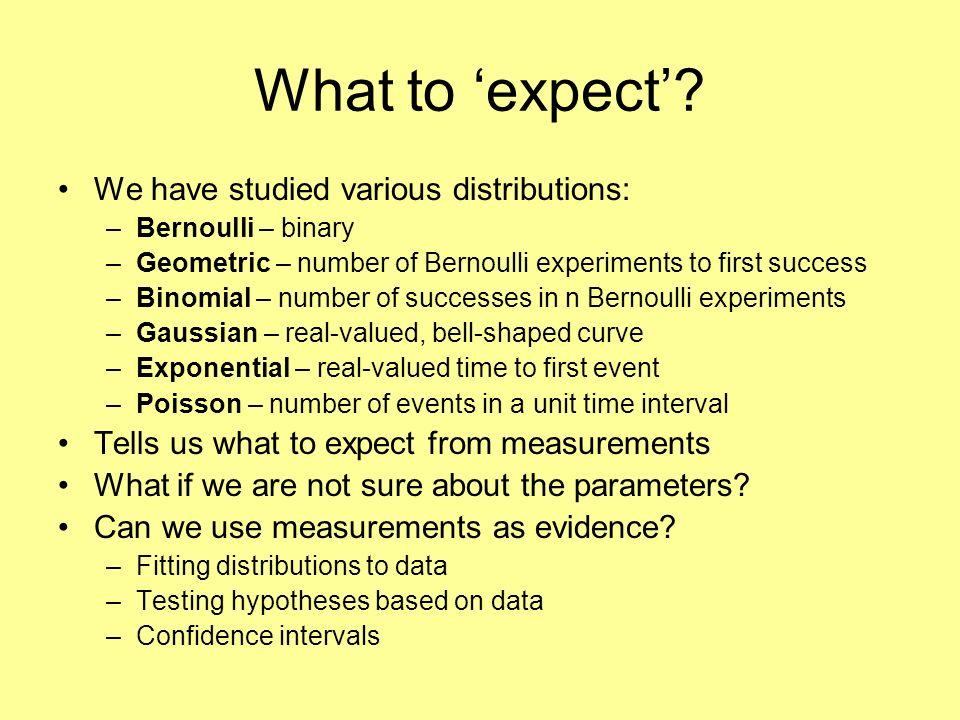 Remember… TypeDistribution / density functionMeanVariance Bernoulli Geometric Binomial Gaussian Exponential Poisson