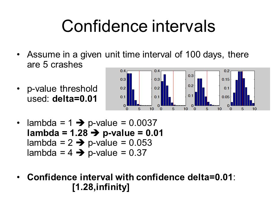 Confidence intervals Assume in a given unit time interval of 100 days, there are 5 crashes p-value threshold used: delta=0.01 lambda = 1 p-value = 0.0