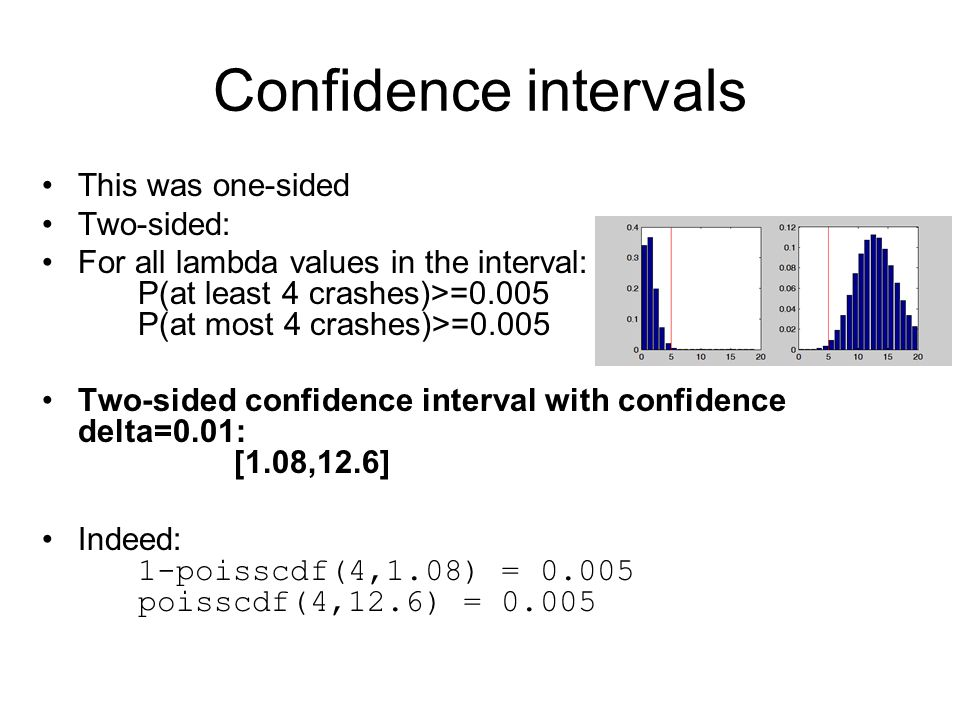 Confidence intervals This was one-sided Two-sided: For all lambda values in the interval: P(at least 4 crashes)>=0.005 P(at most 4 crashes)>=0.005 Two