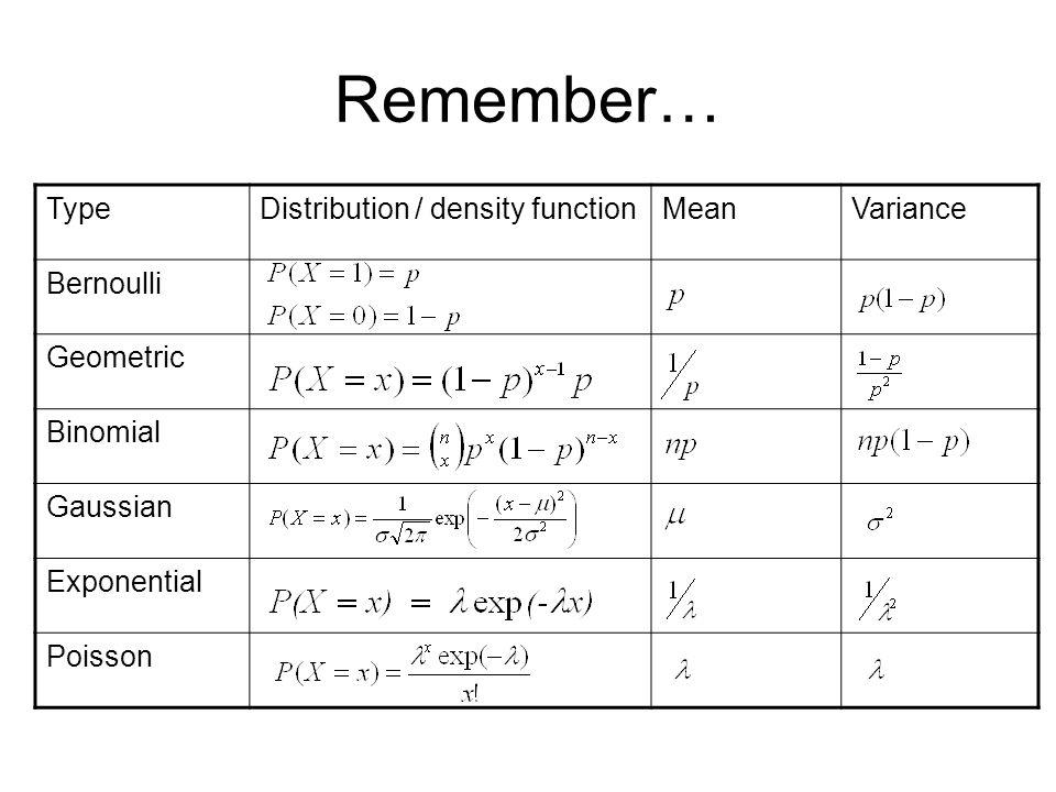 Properties of distributions Mean Sample mean (average) Variance Sample variance