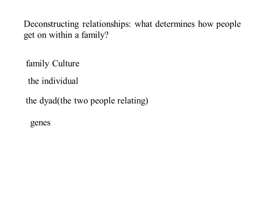 Deconstructing relationships: what determines how people get on within a family.