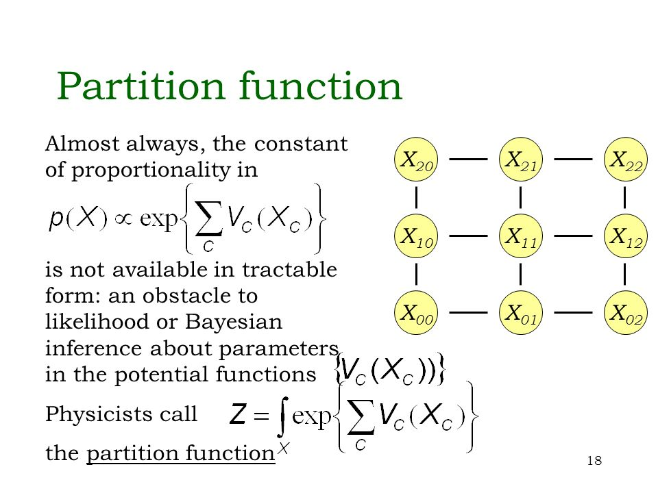18 Partition function X 20 X 21 X 22 X 00 X 01 X 02 X 10 X 11 X 12 Almost always, the constant of proportionality in is not available in tractable for