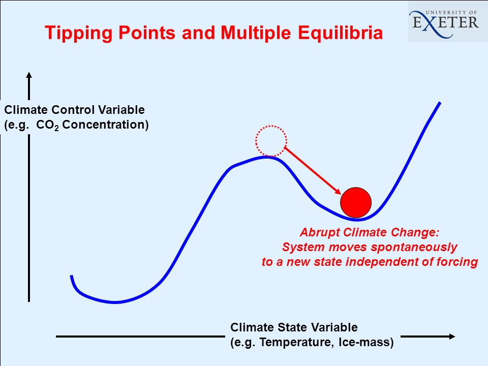 Tipping Points and Multiple Equilibria Climate State Variable (e.g.