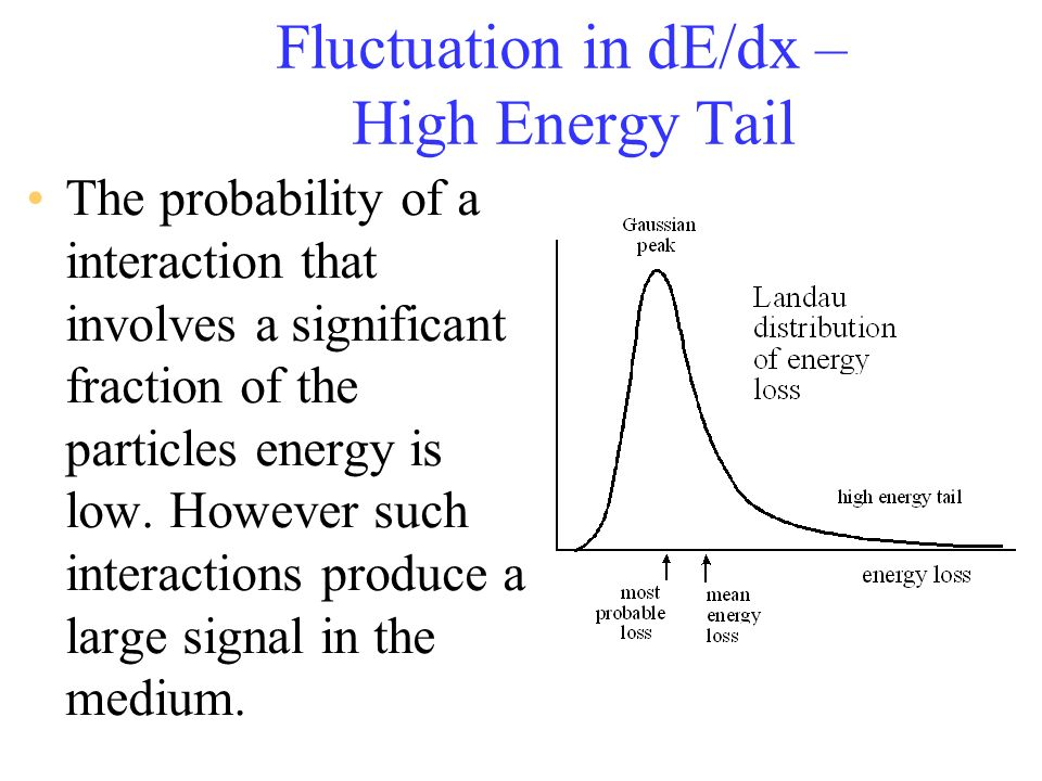 Fluctuation in dE/dx – High Energy Tail The probability of a interaction that involves a significant fraction of the particles energy is low. However