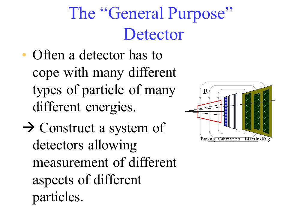 The General Purpose Detector Often a detector has to cope with many different types of particle of many different energies. Construct a system of dete