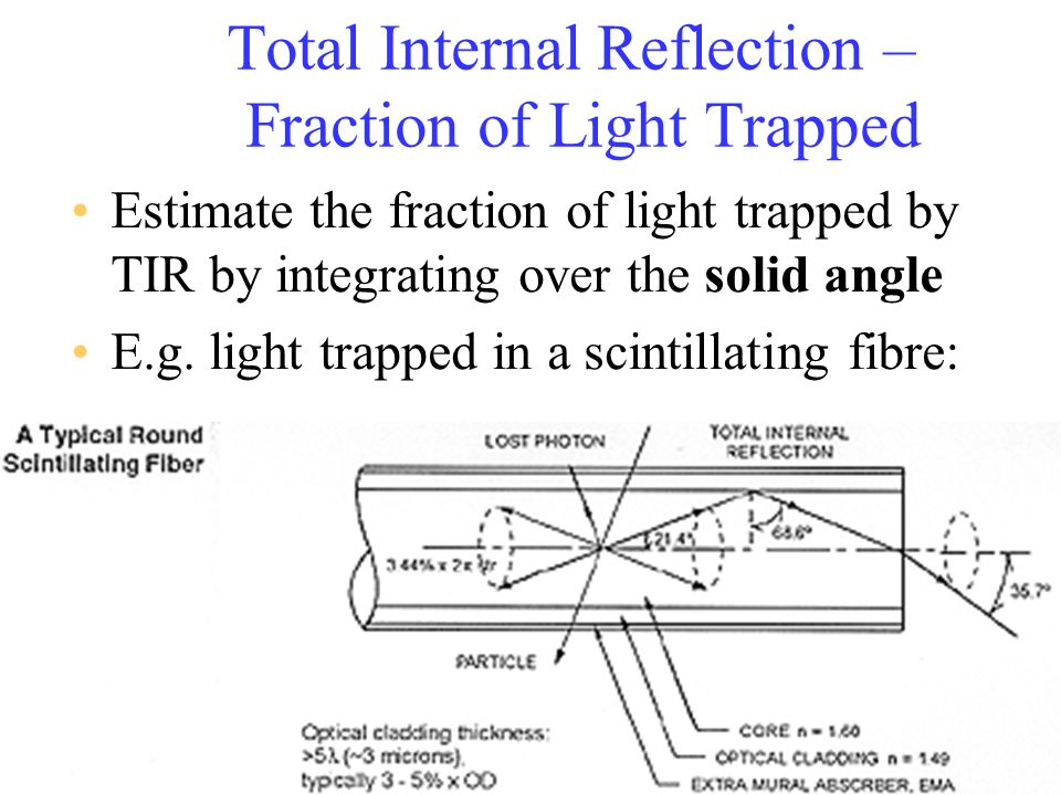 Total Internal Reflection – Fraction of Light Trapped Estimate the fraction of light trapped by TIR by integrating over the solid angle E.g. light tra