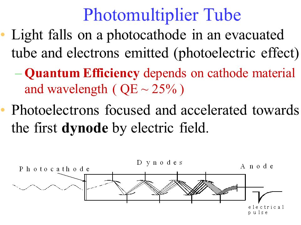 Photomultiplier Tube Light falls on a photocathode in an evacuated tube and electrons emitted (photoelectric effect) –Quantum Efficiency depends on ca