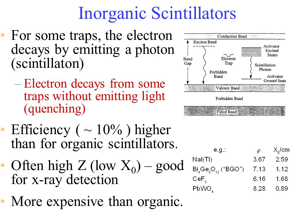 Inorganic Scintillators For some traps, the electron decays by emitting a photon (scintillaton) –Electron decays from some traps without emitting ligh