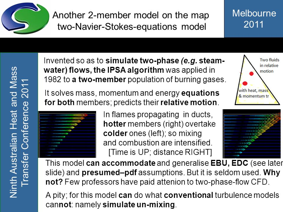 Melbourne 2011 Ninth Australian Heat and Mass Transfer Conference 2011 Another 2-member model on the map two-Navier-Stokes-equations model Invented so