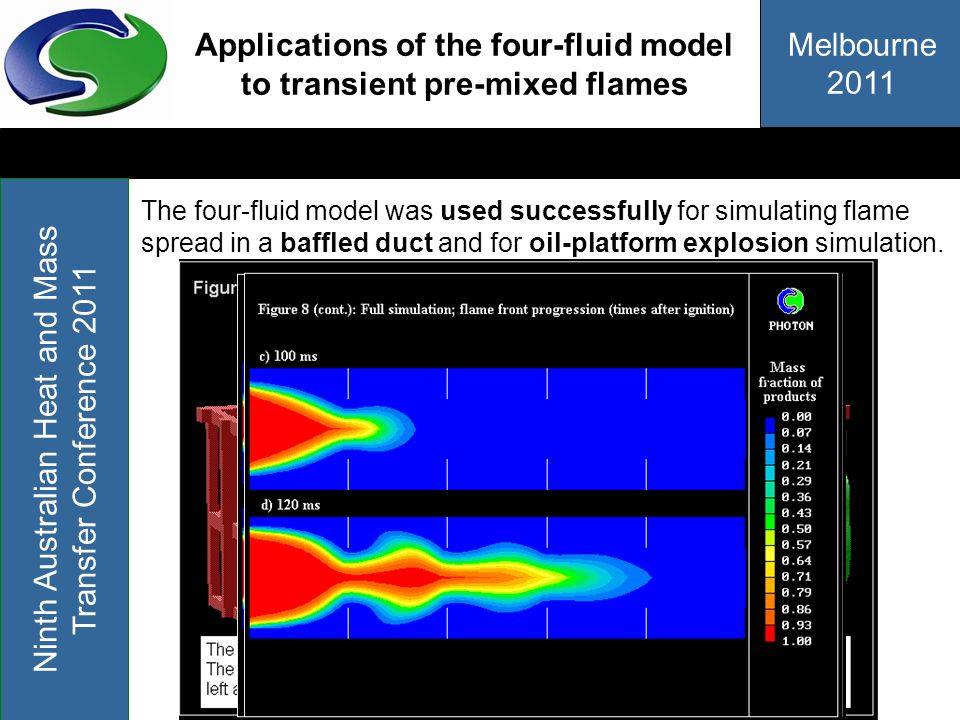 Melbourne 2011 Ninth Australian Heat and Mass Transfer Conference 2011 Applications of the four-fluid model to transient pre-mixed flames The four-flu