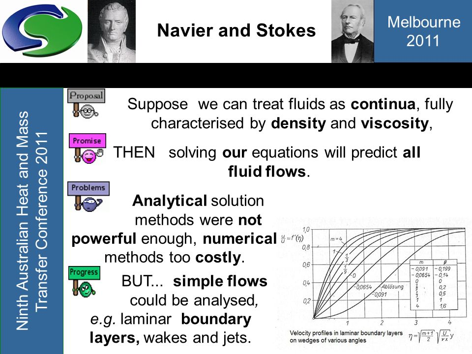 Melbourne 2011 Ninth Australian Heat and Mass Transfer Conference 2011 Navier and Stokes THEN solving our equations will predict all fluid flows. Anal