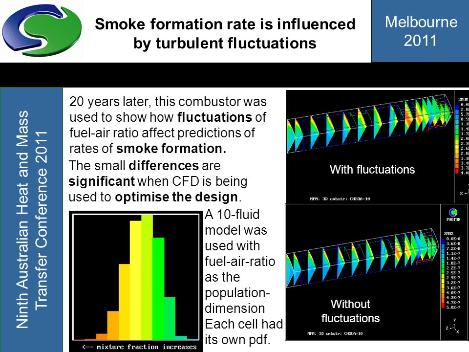 Melbourne 2011 Ninth Australian Heat and Mass Transfer Conference 2011 Smoke formation rate is influenced by turbulent fluctuations 20 years later, th