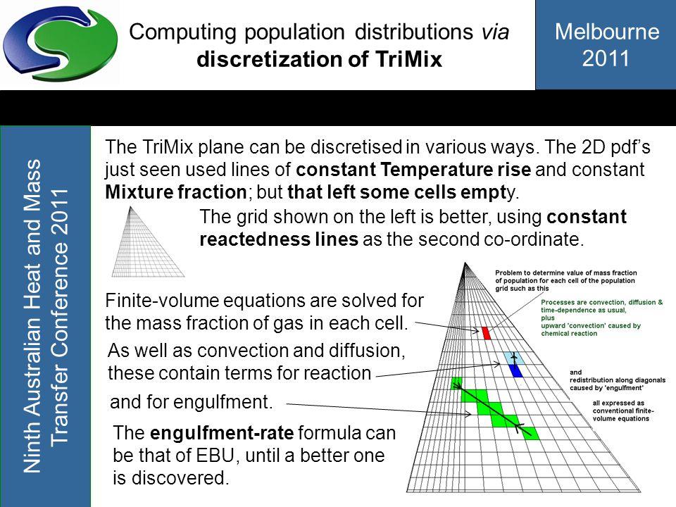 Melbourne 2011 Ninth Australian Heat and Mass Transfer Conference 2011 Computing population distributions via discretization of TriMix The TriMix plan