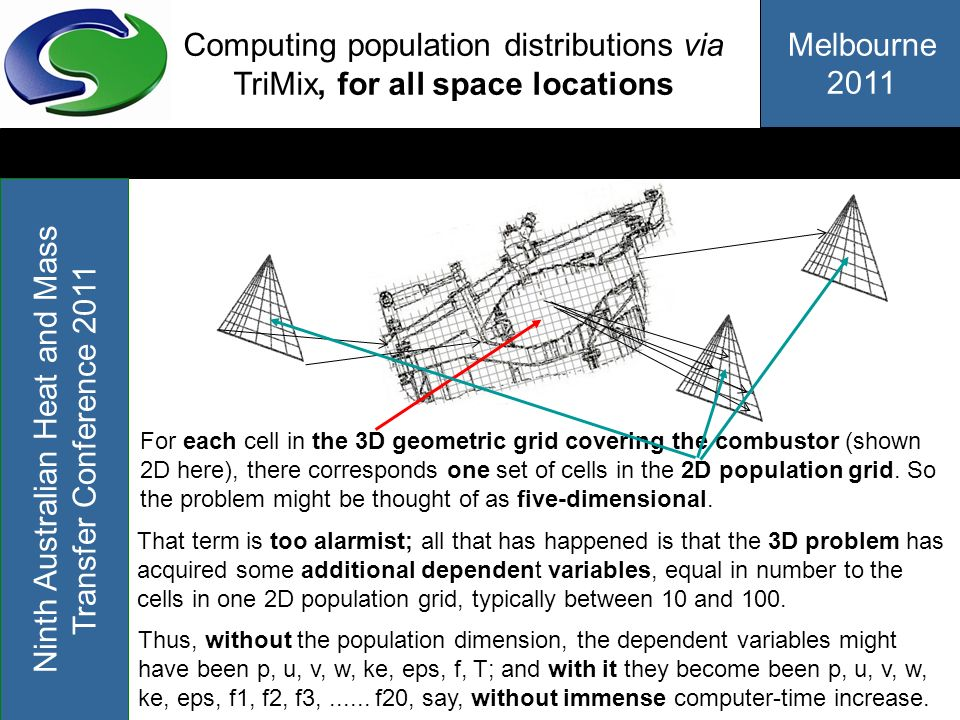 Melbourne 2011 Ninth Australian Heat and Mass Transfer Conference 2011 Computing population distributions via TriMix, for all space locations For each