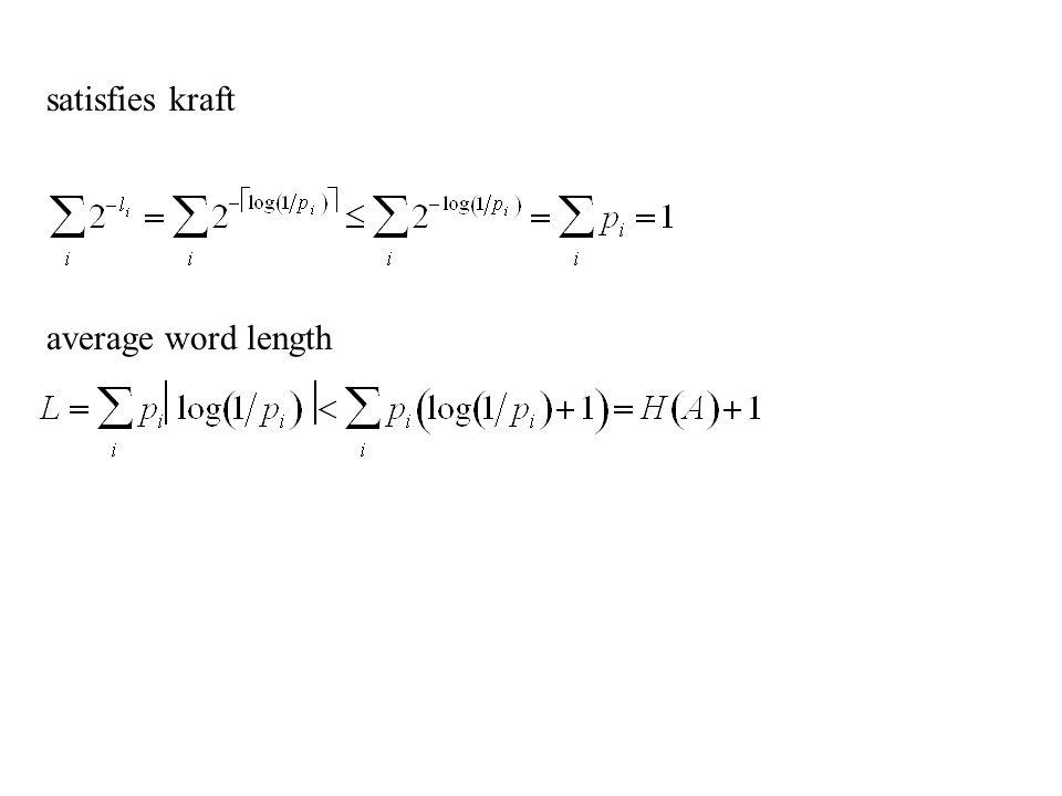 satisfies kraft average word length