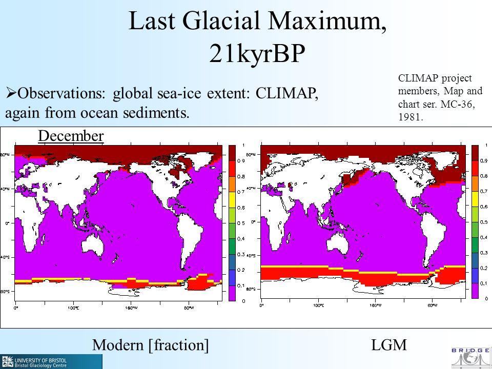 Last Glacial Maximum, 21kyrBP Observations: global sea-ice extent: CLIMAP, again from ocean sediments.