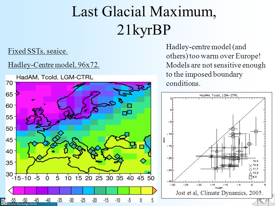 Last Glacial Maximum, 21kyrBP Hadley-centre model (and others) too warm over Europe.