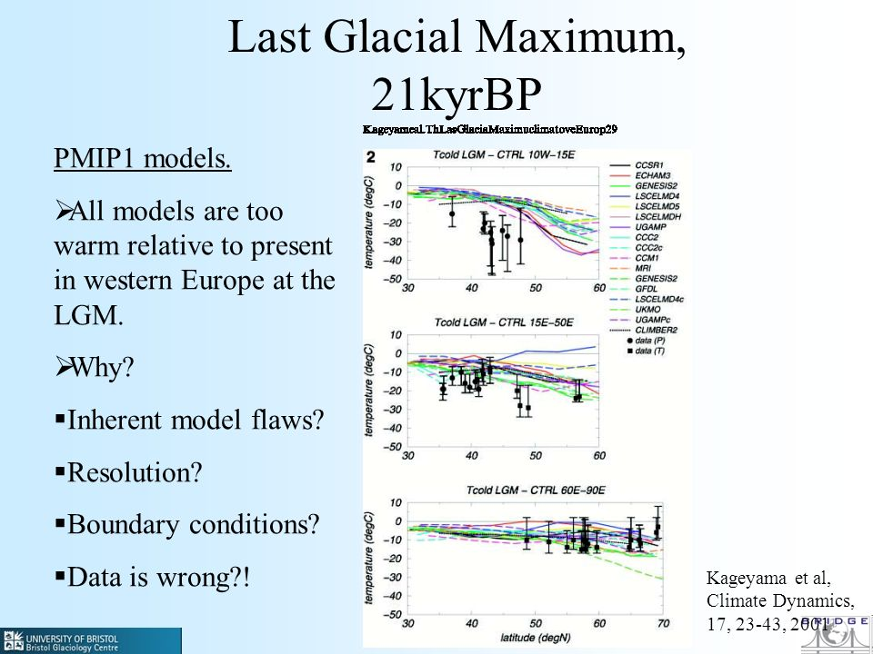 Last Glacial Maximum, 21kyrBP PMIP1 models.