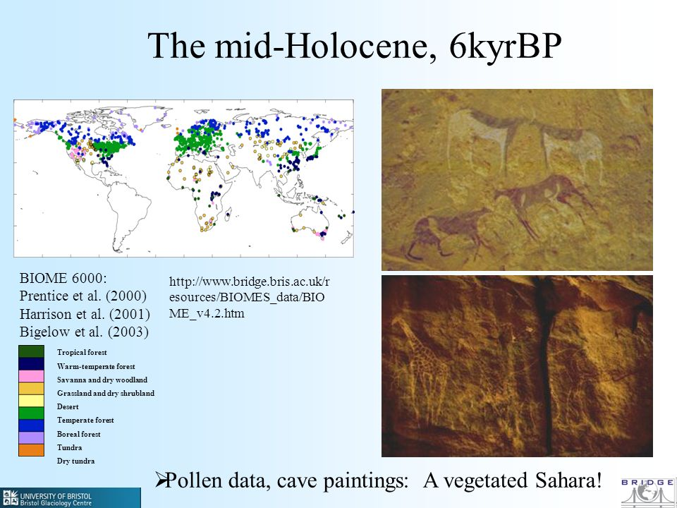 The mid-Holocene, 6kyrBP Tropical forest Warm-temperate forest Savanna and dry woodland Grassland and dry shrubland Desert Temperate forest Boreal forest Tundra Dry tundra Pollen data, cave paintings: A vegetated Sahara.