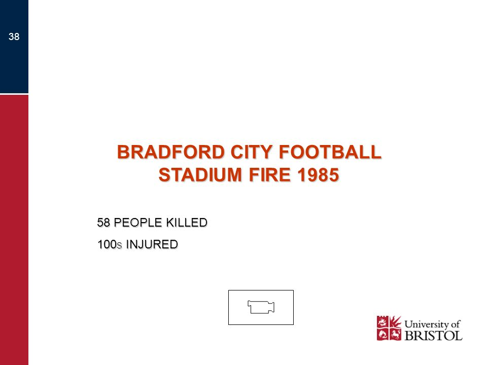 38 BRADFORD CITY FOOTBALL STADIUM FIRE 1985 58 PEOPLE KILLED 100 S INJURED