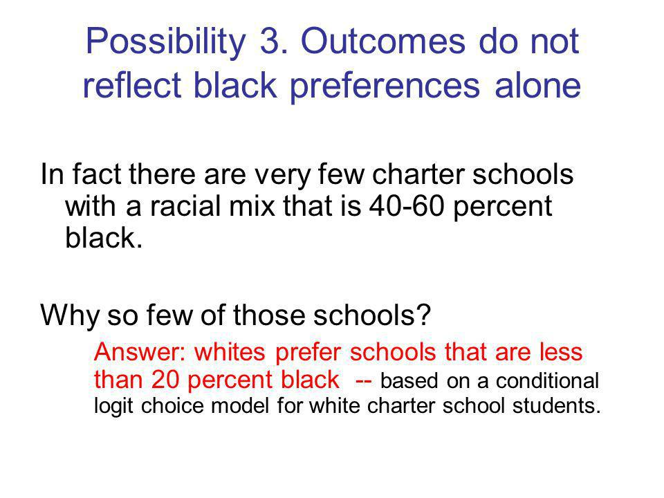 Possibility 3. Outcomes do not reflect black preferences alone In fact there are very few charter schools with a racial mix that is 40-60 percent blac