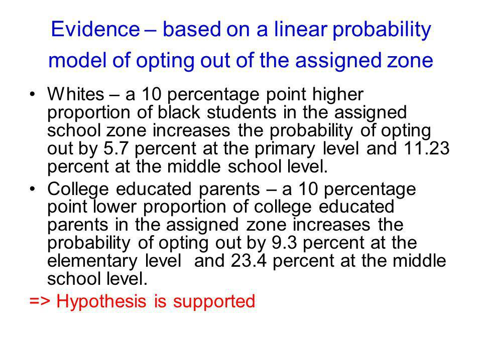 Evidence – based on a linear probability model of opting out of the assigned zone Whites – a 10 percentage point higher proportion of black students in the assigned school zone increases the probability of opting out by 5.7 percent at the primary level and 11.23 percent at the middle school level.