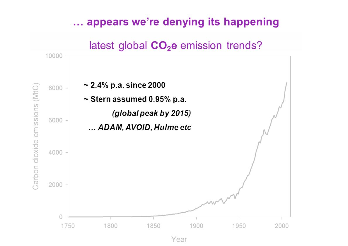 … appears were denying its happening latest global CO 2 e emission trends? ~ 2.4% p.a. since 2000 ~ Stern assumed 0.95% p.a. (global peak by 2015) … A
