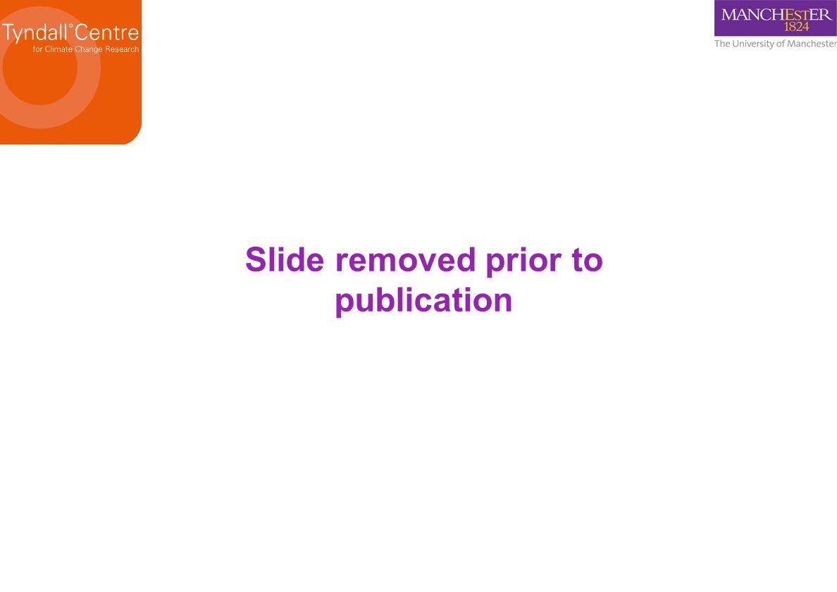 Slide removed prior to publication