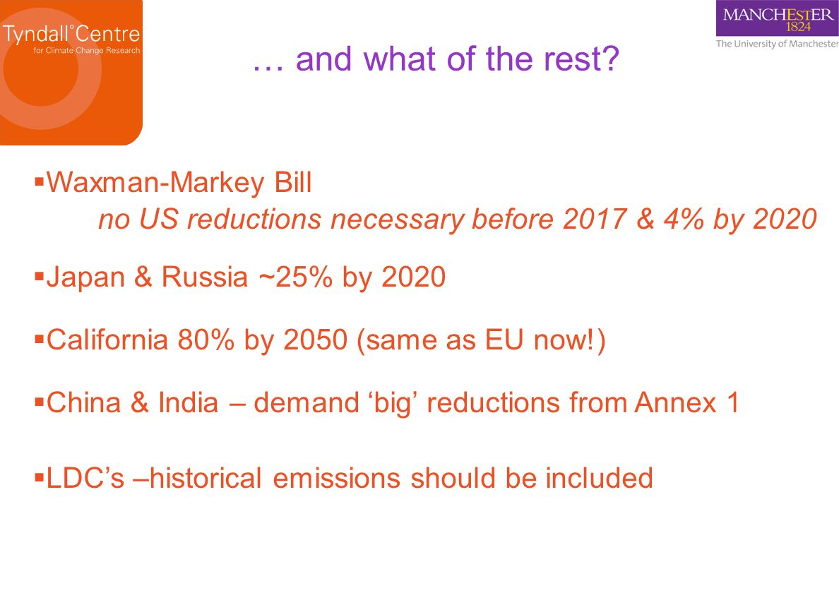 Waxman-Markey Bill no US reductions necessary before 2017 & 4% by 2020 Japan & Russia ~25% by 2020 California 80% by 2050 (same as EU now!) China & In