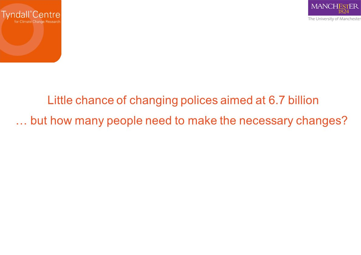 Little chance of changing polices aimed at 6.7 billion … but how many people need to make the necessary changes?