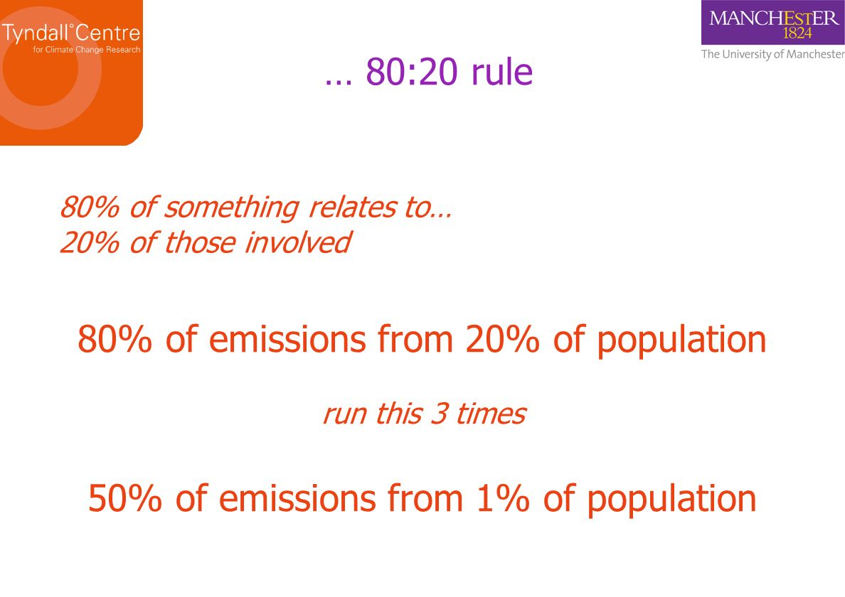 … 80:20 rule 80% of something relates to… 20% of those involved 80% of emissions from 20% of population run this 3 times 50% of emissions from 1% of p