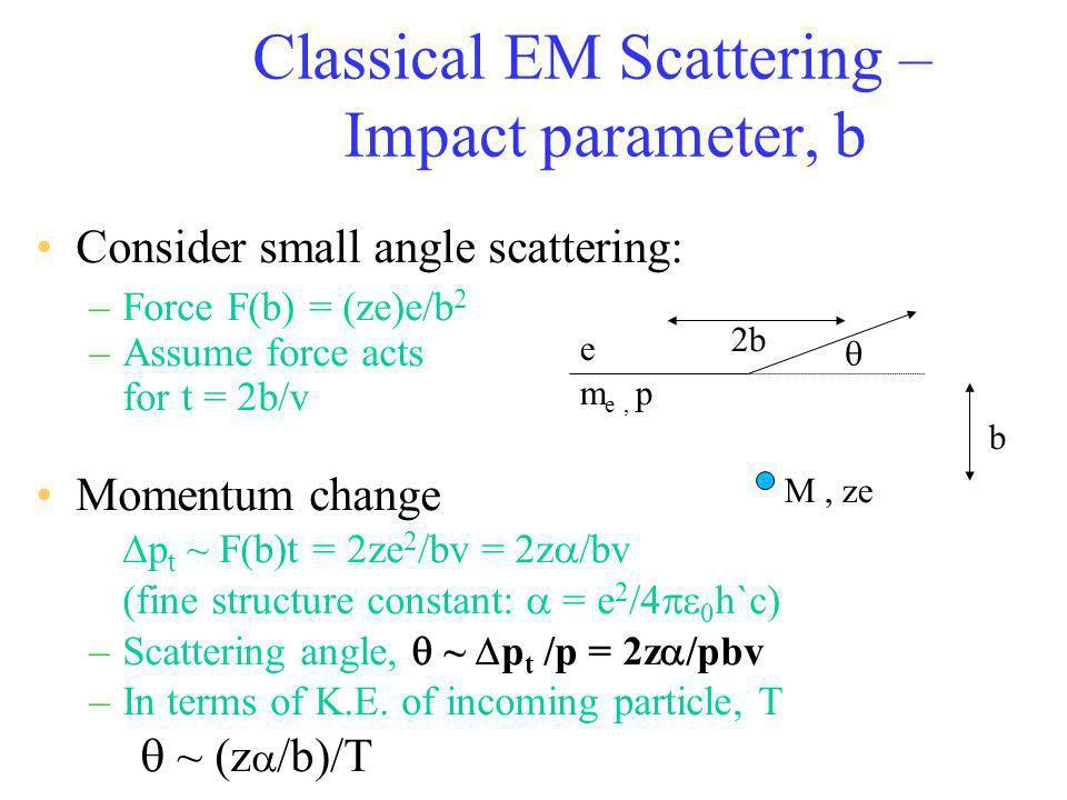 Classical EM Scattering – Impact parameter, b e m e, p M, ze b 2b