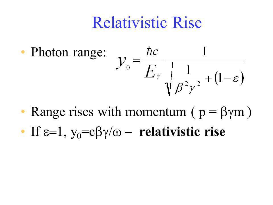 Relativistic Rise Photon range: Range rises with momentum ( p = m ) If y 0 =c / relativistic rise