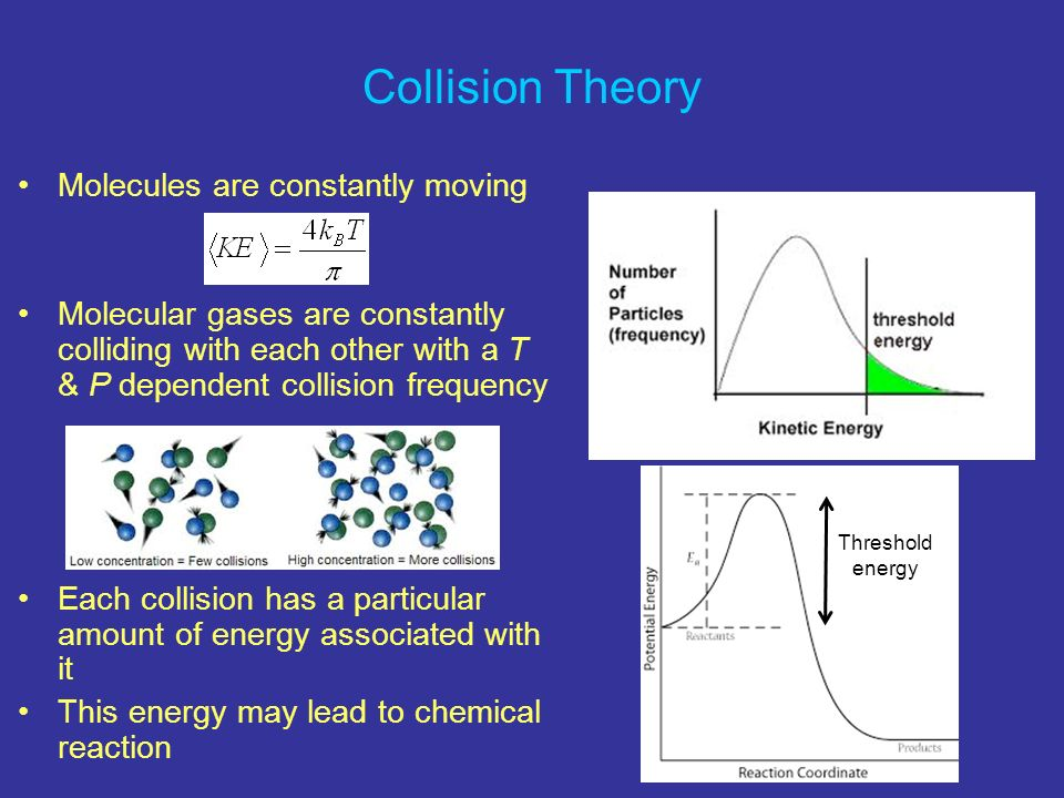 Collision Theory Molecules are constantly moving Molecular gases are constantly colliding with each other with a T & P dependent collision frequency E