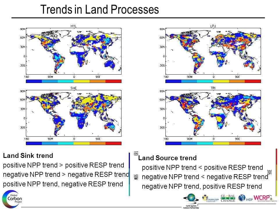 Land Source trend positive NPP trend < positive RESP trend negative NPP trend < negative RESP trend negative NPP trend, positive RESP trend Land Sink trend positive NPP trend > positive RESP trend negative NPP trend > negative RESP trend positive NPP trend, negative RESP trend Trends in Land Processes