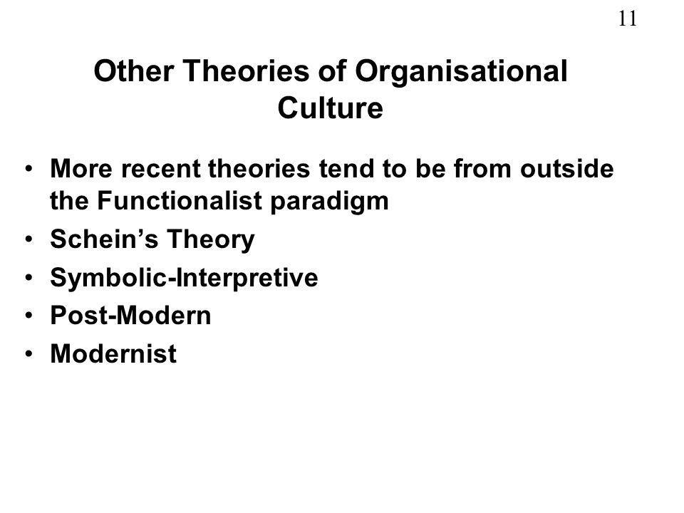 11 Other Theories of Organisational Culture More recent theories tend to be from outside the Functionalist paradigm Scheins Theory Symbolic-Interpreti